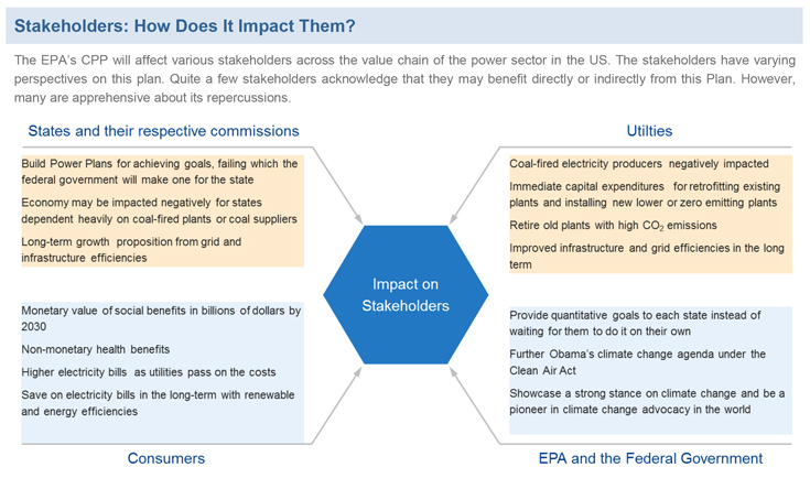 How are Stakeholders impacted?