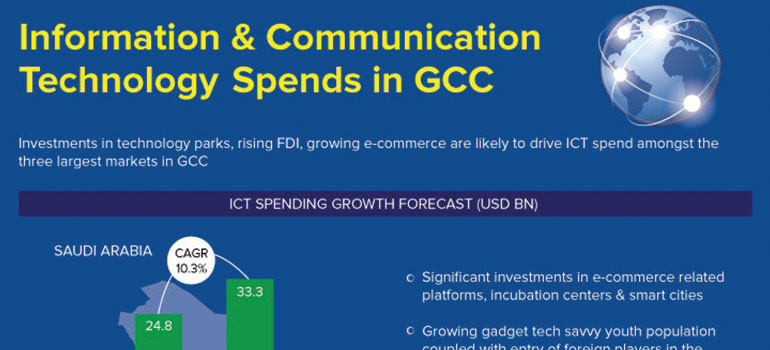 drivers for information and communication technology Find information and communication technology (ict) market research reports and information and communication technology market drivers and restraints.