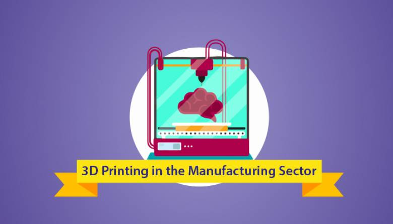 3D Printing - Manufacturing Sector Analysis