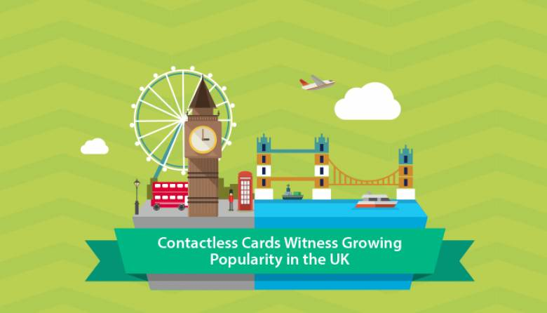 Contactless Cards in the UK