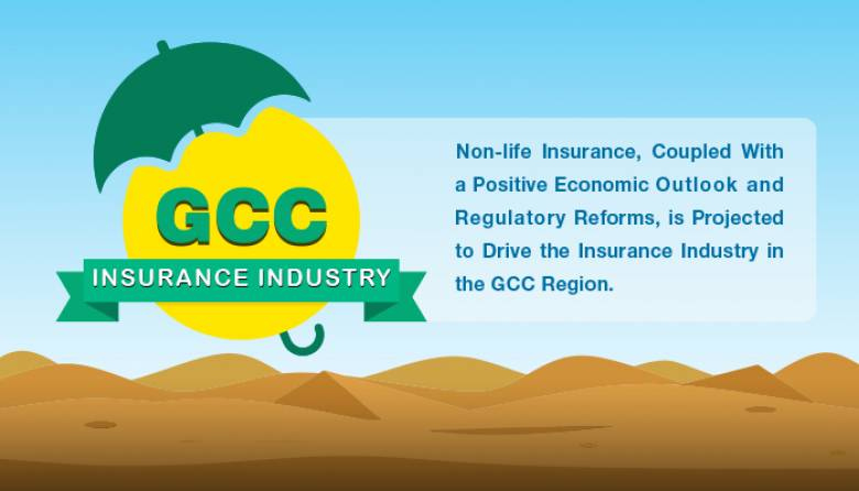 Insurance Industry Business Research