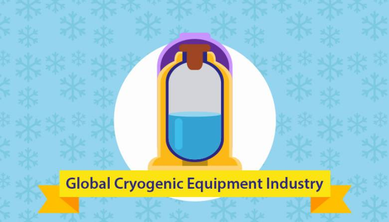 Global Cryogenic Equipment Market Research