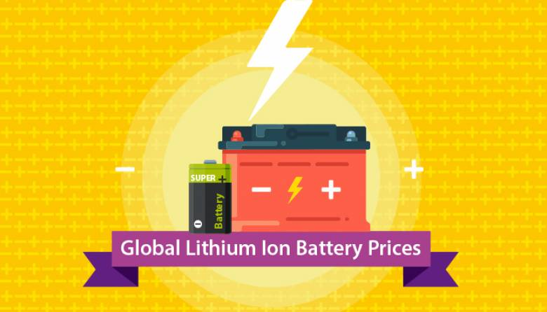 Global Lithium Ion Battery Market Research