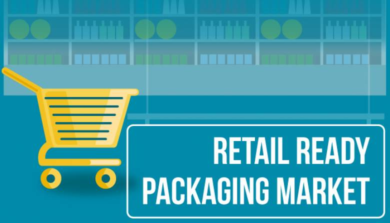 Retail Ready Packaging Market