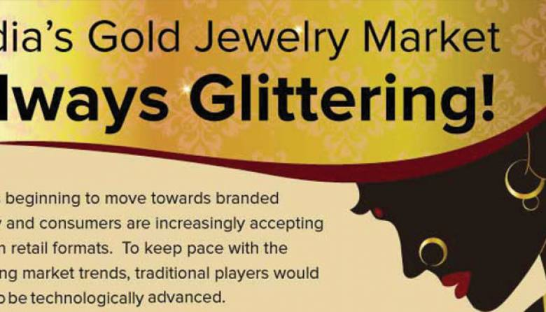 Gold Jewelry Market - India