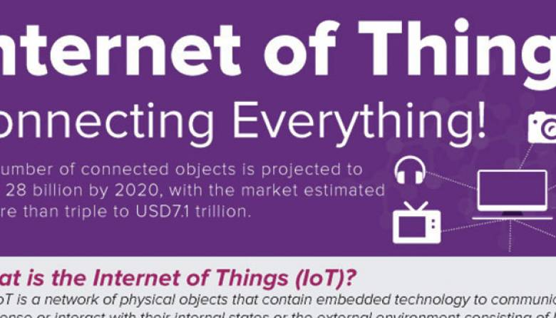 Internet-of-Things Connectivity