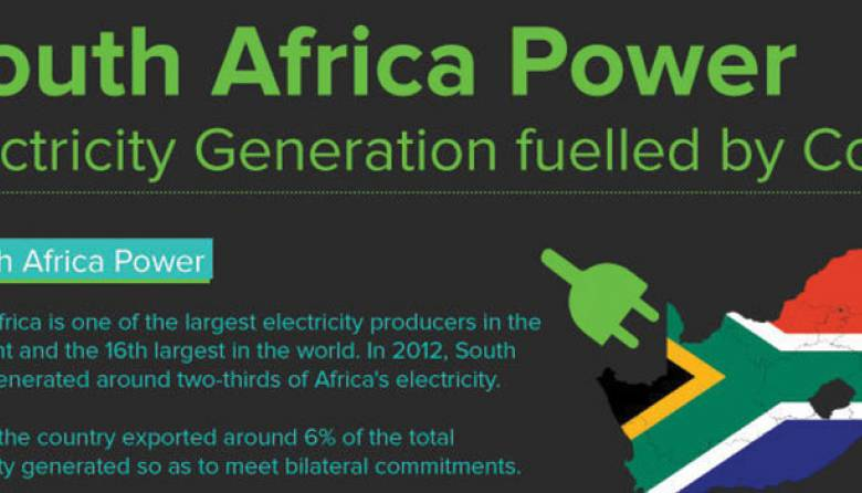 South African Power Generation