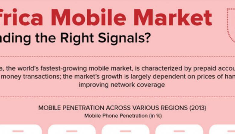Africa Mobile Market Research