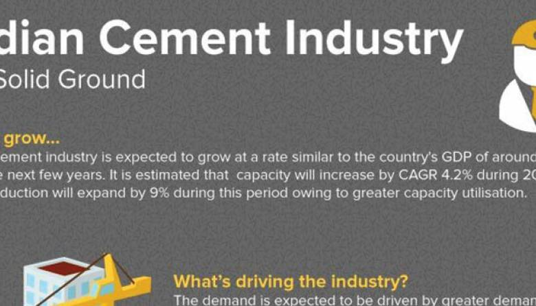 Indian Cement Industry Growth